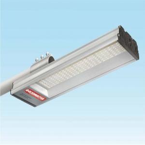 Светодиодные уличные светильники GSS